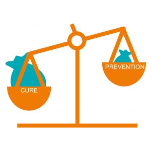 Prevention of breast cancer costs less than treating breast cancer